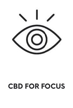 cbd for focus eye