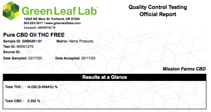 mission farms coa lab test