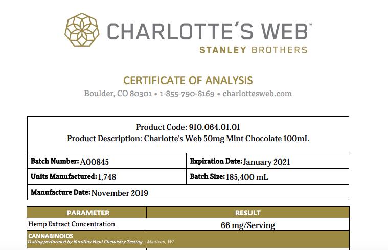 charlottes web coa lab test